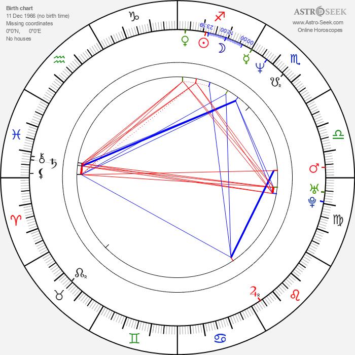 Frank Meijers - Astrology Natal Birth Chart