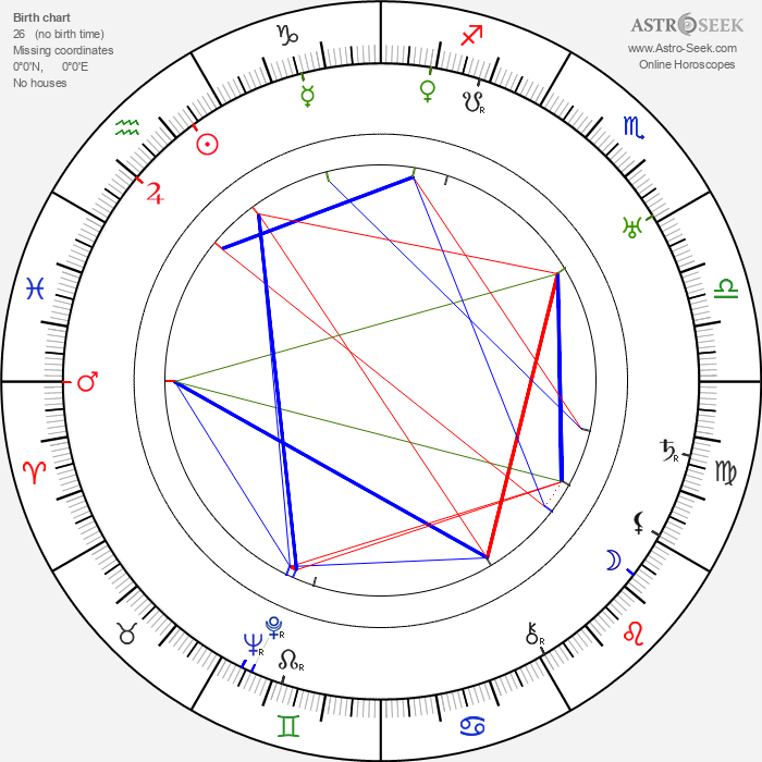 Frank Mills - Astrology Natal Birth Chart
