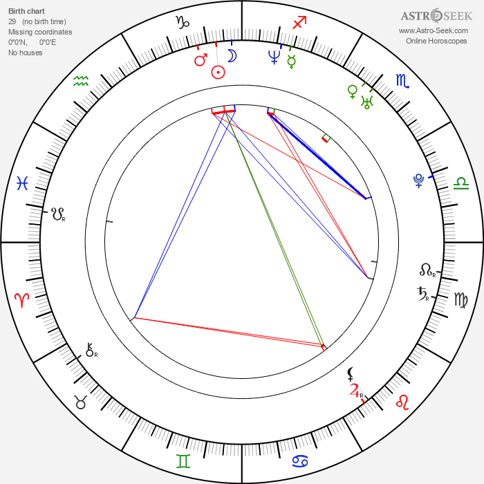 Frank Pacheco - Astrology Natal Birth Chart
