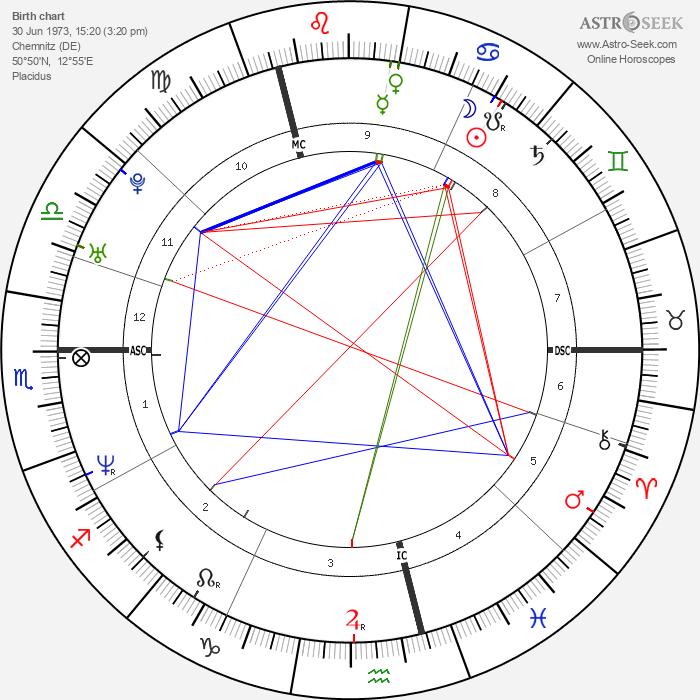 Frank Rost - Astrology Natal Birth Chart