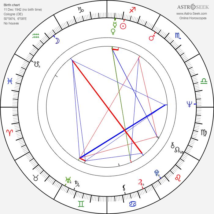 Frank Schöbel - Astrology Natal Birth Chart