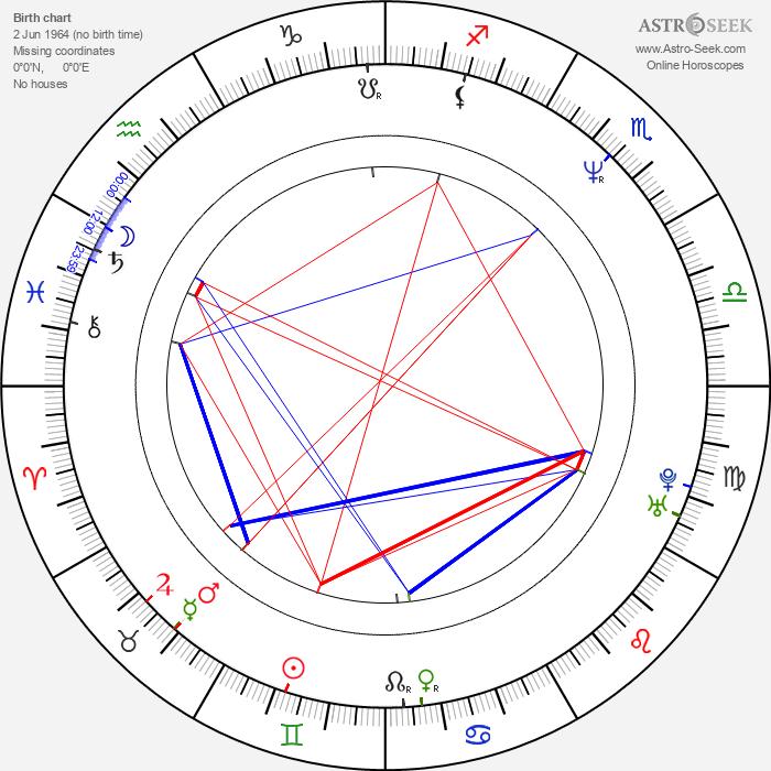 Frank Schröder - Astrology Natal Birth Chart
