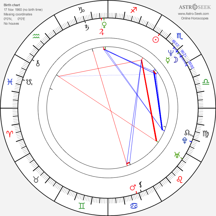 Frank Spotnitz - Astrology Natal Birth Chart