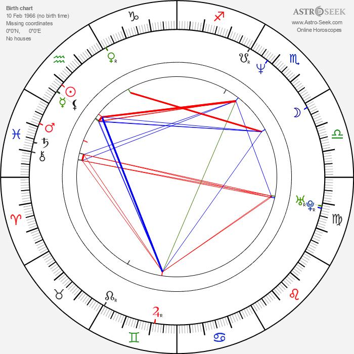 Frank Stieren - Astrology Natal Birth Chart