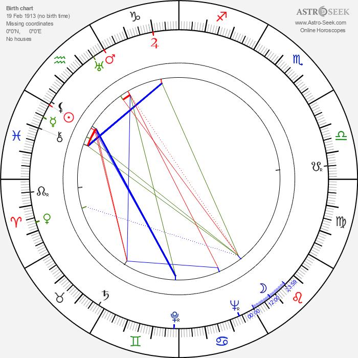 Frank Tashlin - Astrology Natal Birth Chart
