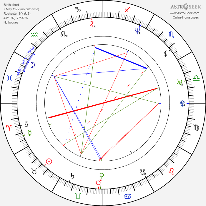 Frank Trigg - Astrology Natal Birth Chart