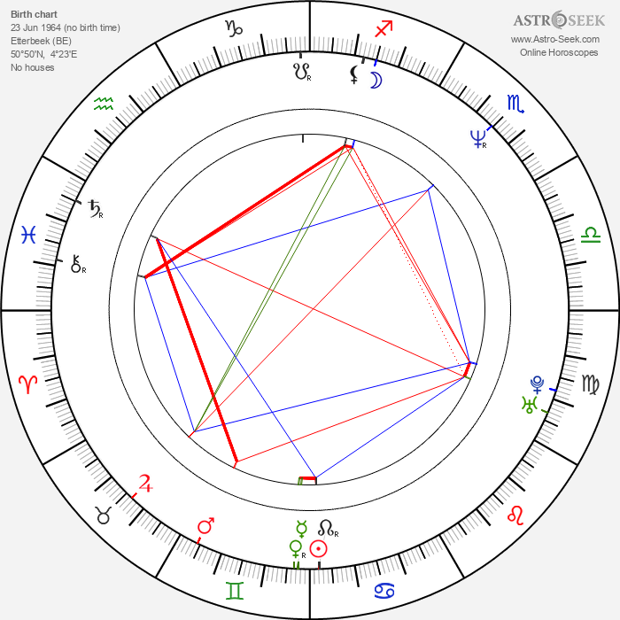 Frank Van Passel - Astrology Natal Birth Chart