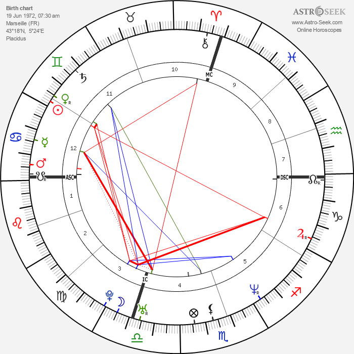 Frank Verlaque - Astrology Natal Birth Chart