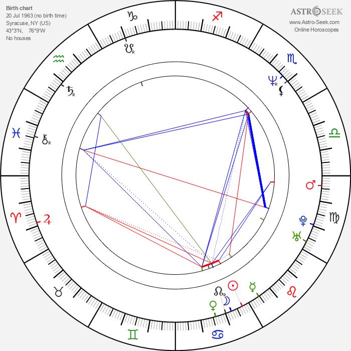 Frank Whaley - Astrology Natal Birth Chart