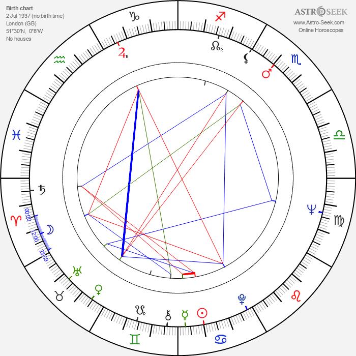 Frank Williams - Astrology Natal Birth Chart