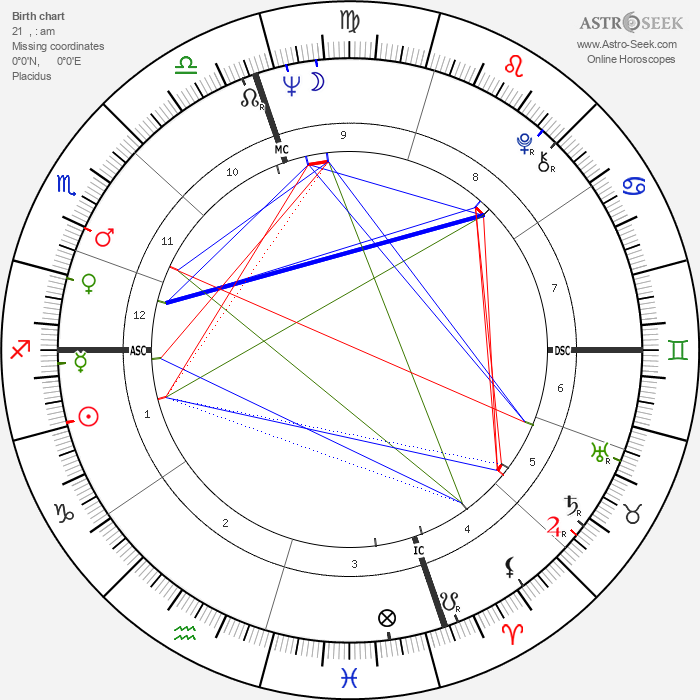 Frank Zappa - Astrology Natal Birth Chart
