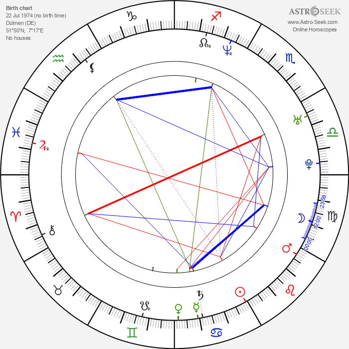 Franka Potente - Astrology Natal Birth Chart