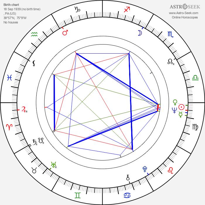 Frankie Avalon - Astrology Natal Birth Chart