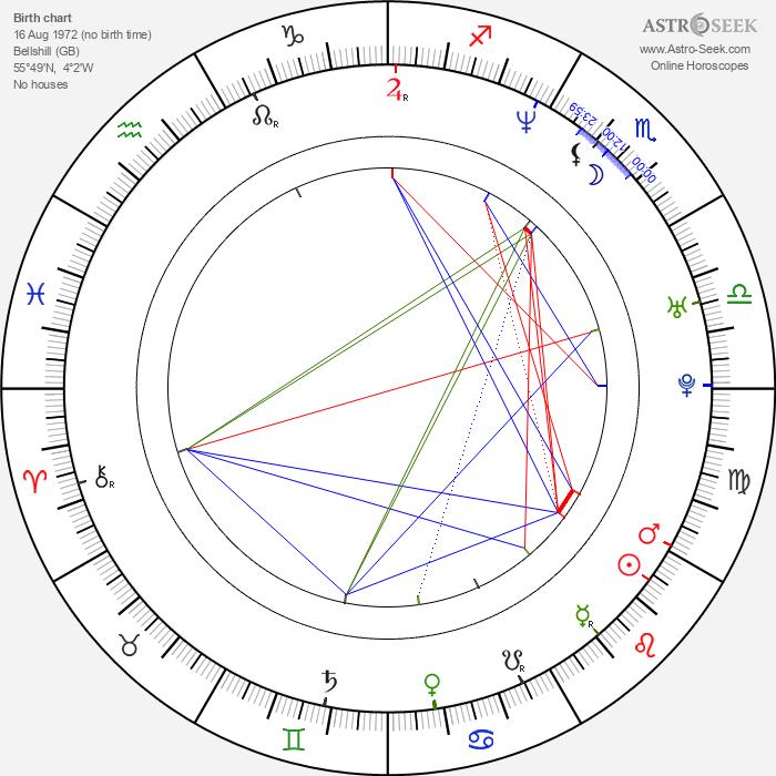Frankie Boyle - Astrology Natal Birth Chart