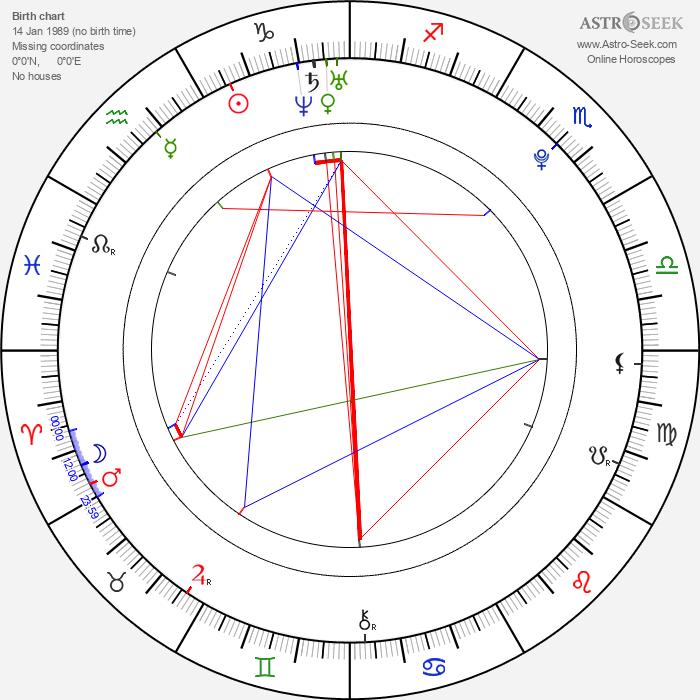 Frankie Sandford - Astrology Natal Birth Chart