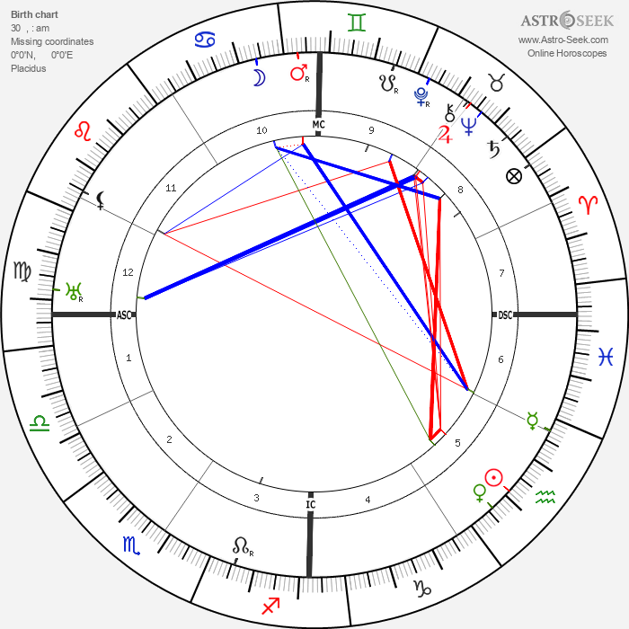 Franklin D. Roosevelt - Astrology Natal Birth Chart