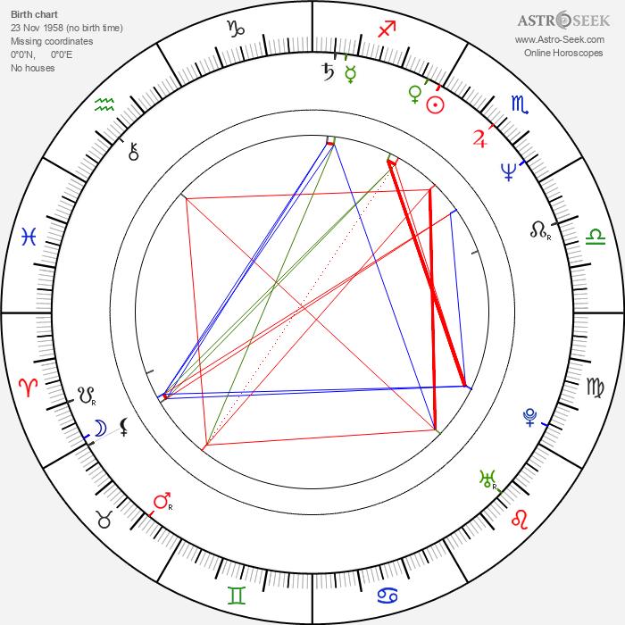 Franklin Le Johnson - Astrology Natal Birth Chart