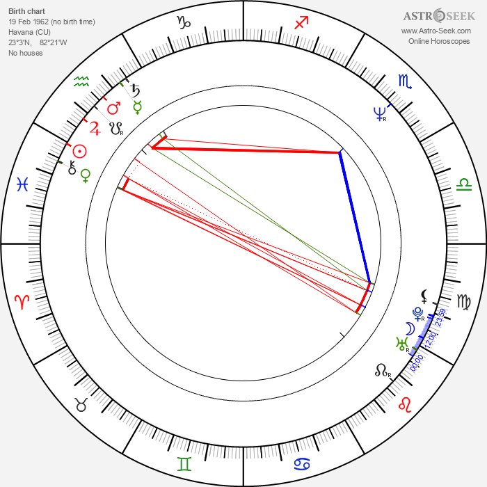 Franky Gee - Astrology Natal Birth Chart