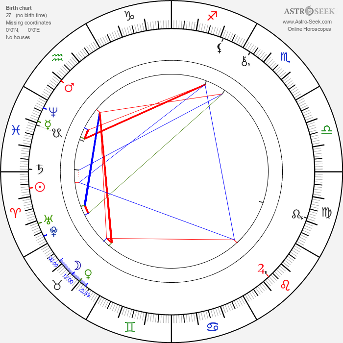 František Adolf Schubert - Astrology Natal Birth Chart