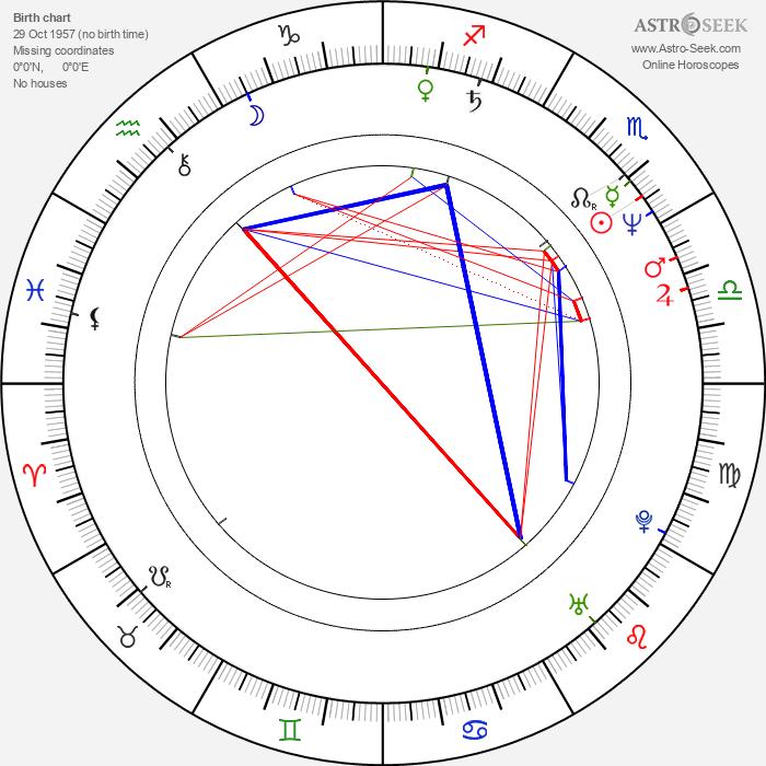 František Černý - Astrology Natal Birth Chart