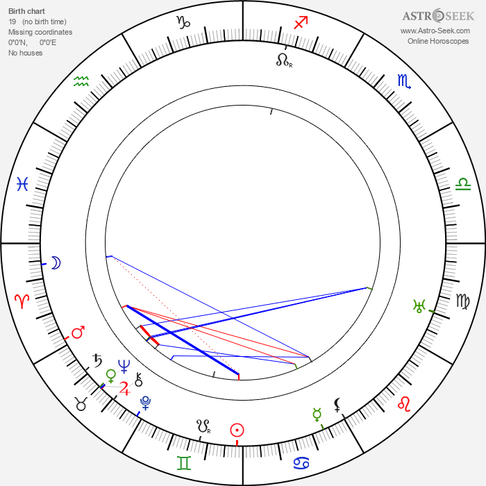 František Gellner - Astrology Natal Birth Chart