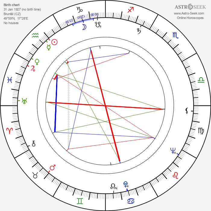 František Halmazňa - Astrology Natal Birth Chart
