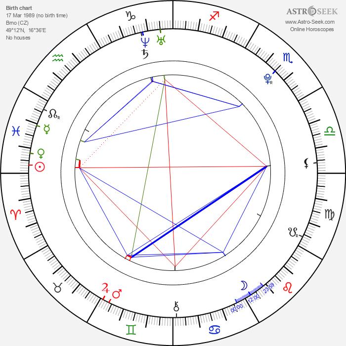 František Havíř - Astrology Natal Birth Chart