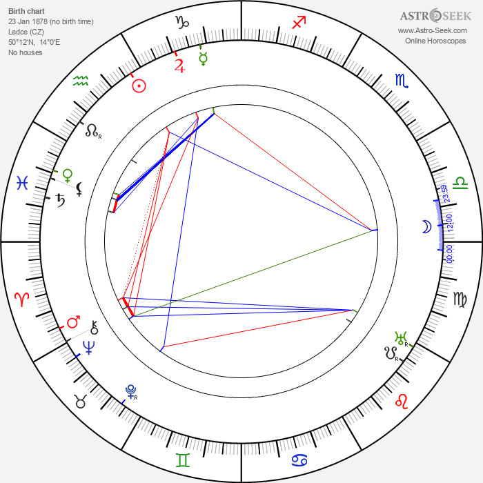 František Janeček - Astrology Natal Birth Chart
