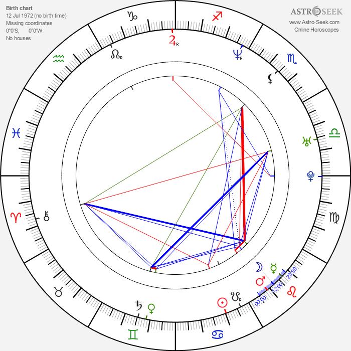 František Kalenský - Astrology Natal Birth Chart