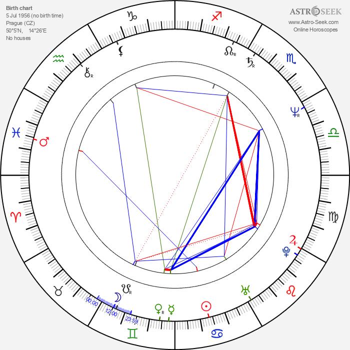 František Kasl - Astrology Natal Birth Chart