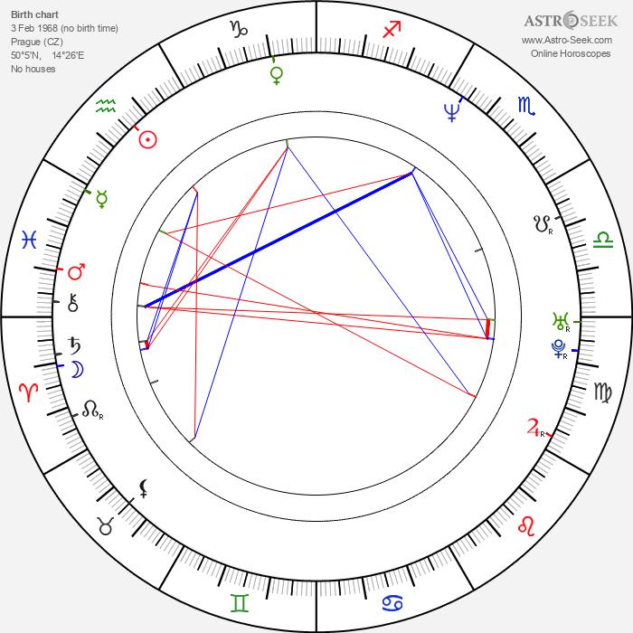 František Kučera - Astrology Natal Birth Chart