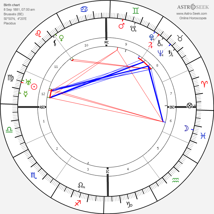 Franz Hellens - Astrology Natal Birth Chart