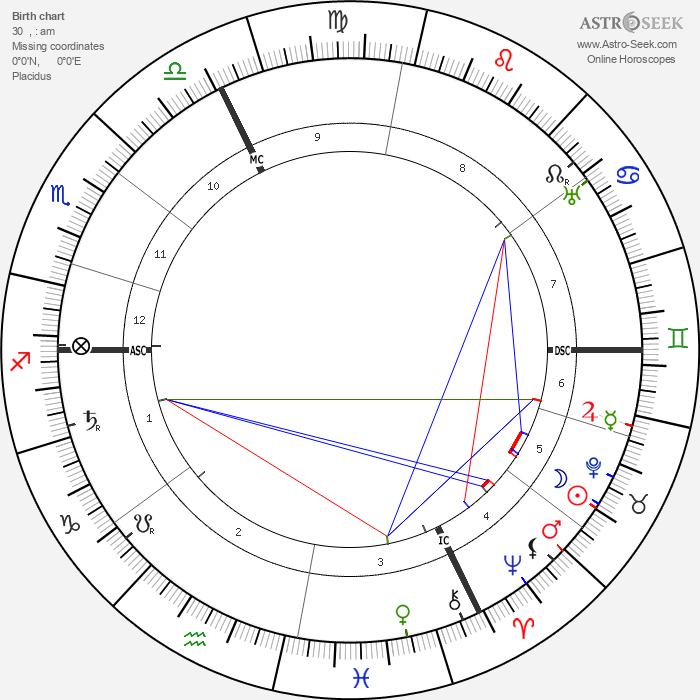 Franz Lehár - Astrology Natal Birth Chart