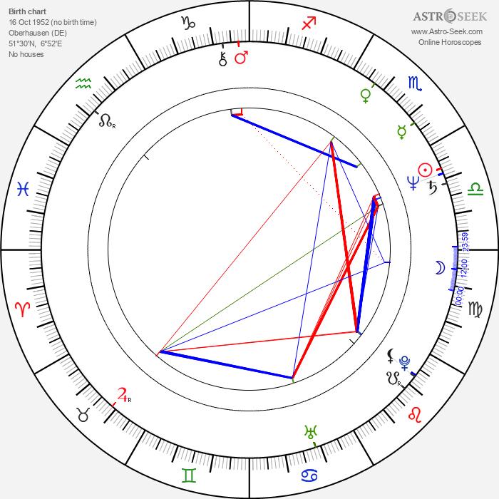 Franz Mey - Astrology Natal Birth Chart