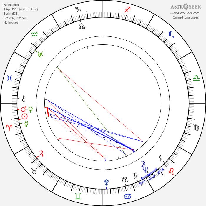 Franz-Otto Krüger - Astrology Natal Birth Chart