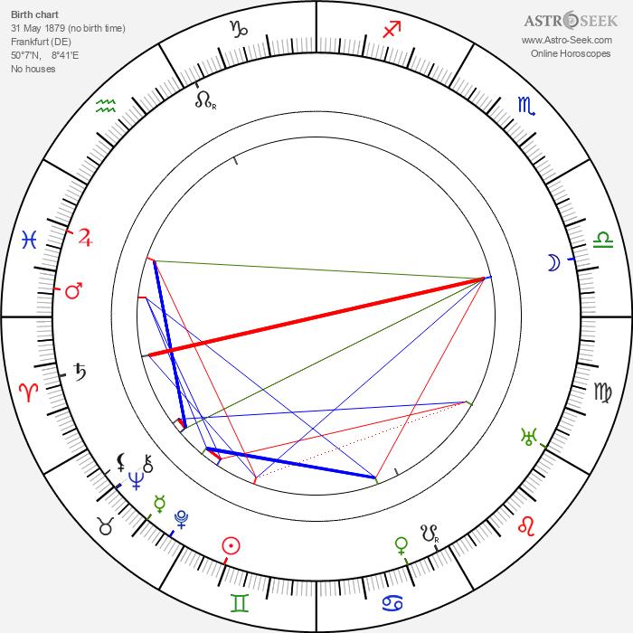 Franz W. Schröder-Schrom - Astrology Natal Birth Chart
