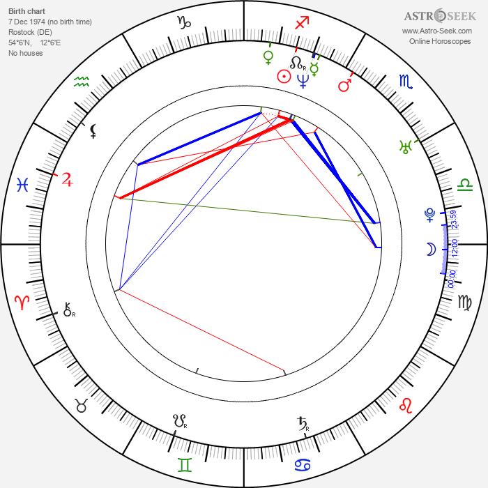 Franziska Knuppe - Astrology Natal Birth Chart