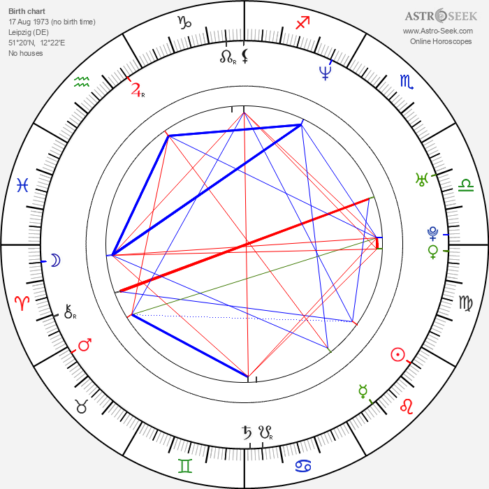 Franziska Petri - Astrology Natal Birth Chart