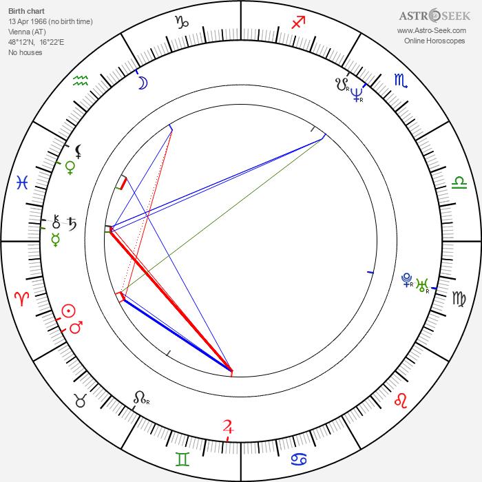 Franziska Sztavjanik - Astrology Natal Birth Chart