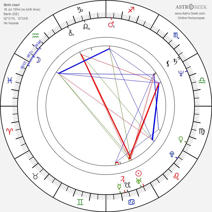 Franziska Troegner - Astrology Natal Birth Chart