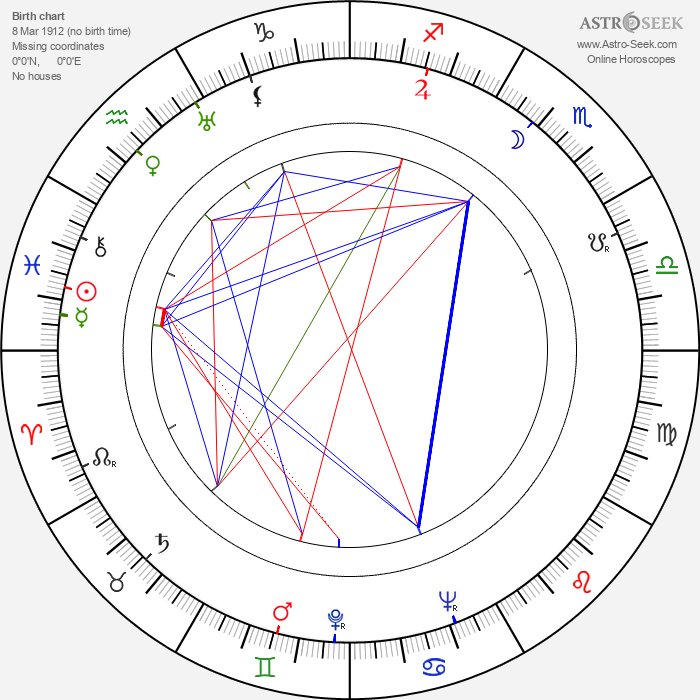 Fred Griffiths - Astrology Natal Birth Chart