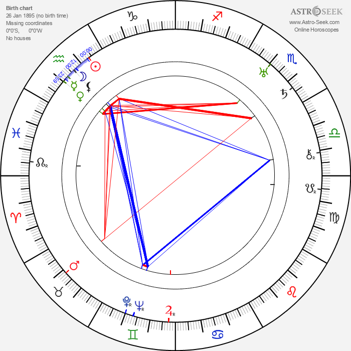 Fred Hennings - Astrology Natal Birth Chart