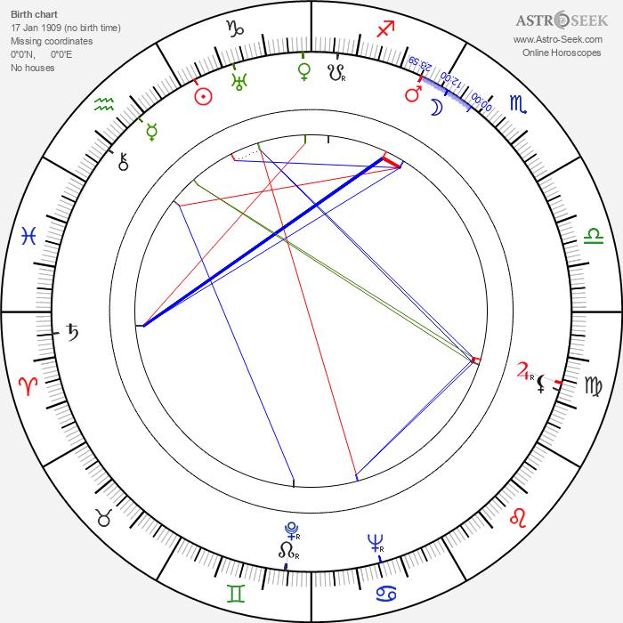 Fred Liewehr - Astrology Natal Birth Chart