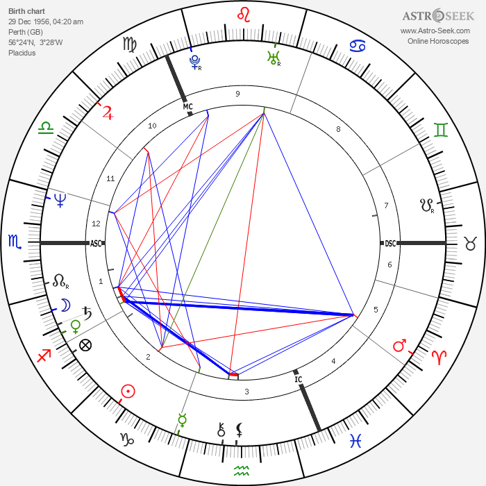 Fred MacAulay - Astrology Natal Birth Chart