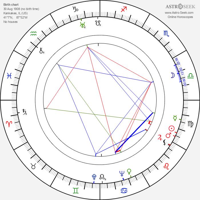 Fred MacMurray - Astrology Natal Birth Chart