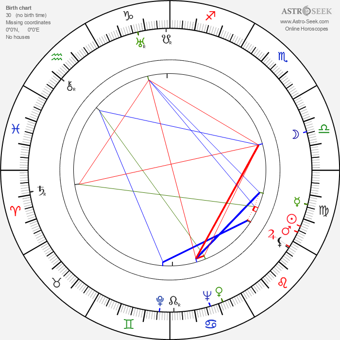 Fred MacMurray - Astrology Natal Birth Chart