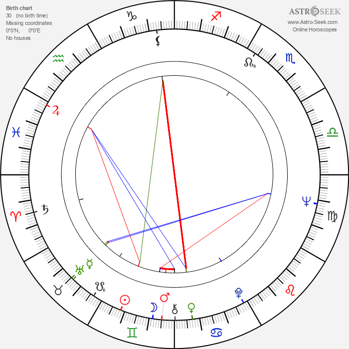 Freda Holloway - Astrology Natal Birth Chart