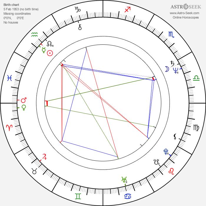 Freddie Aguilar - Astrology Natal Birth Chart