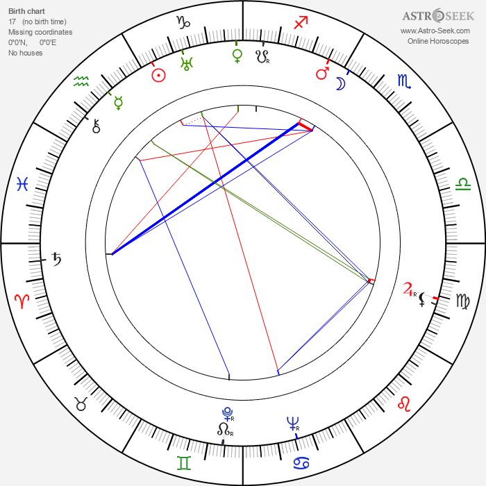 Freddie Frinton - Astrology Natal Birth Chart