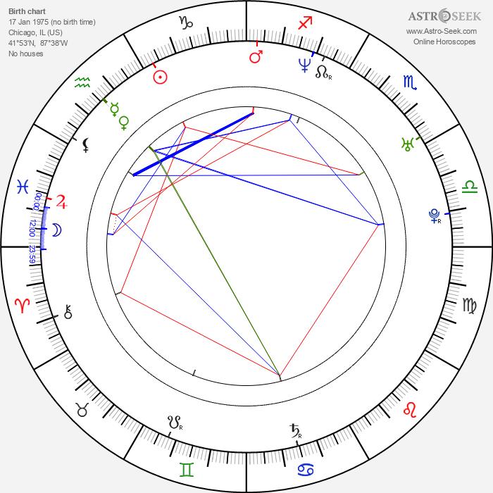 Freddy Rodríguez - Astrology Natal Birth Chart